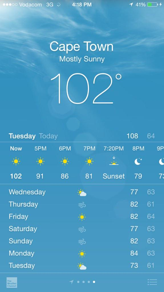 What Is The Temperature In Sahara Desert Right Now
