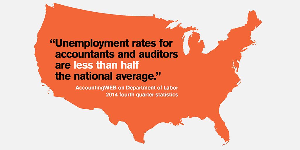 Recent research shows #accounting among the most in-demand jobs across the the country: http://t.co/gd4RlPV5Av http://t.co/hjBOHQi20E