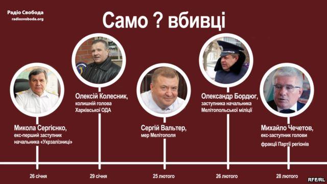 ГПУ оспаривает решение о выделении земли в ландшафтном заказнике, где Юра Енакиевский строит свое имение - Цензор.НЕТ 1166
