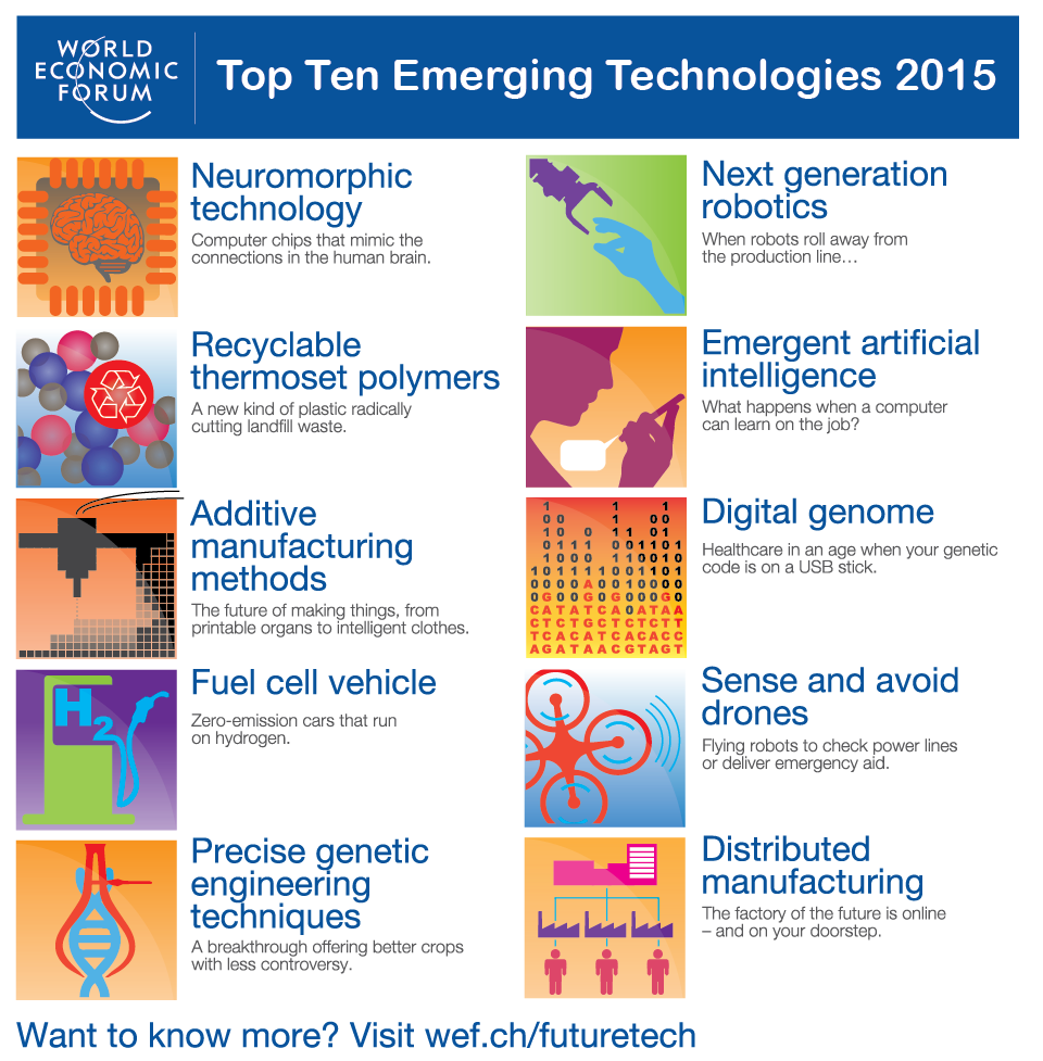 emerging technologies The medical technologies that are changing health care new, eye-popping medical technology provides earlier diagnoses, personalized treatments and a breathtaking range of other benefits for both patients and health care professionals.