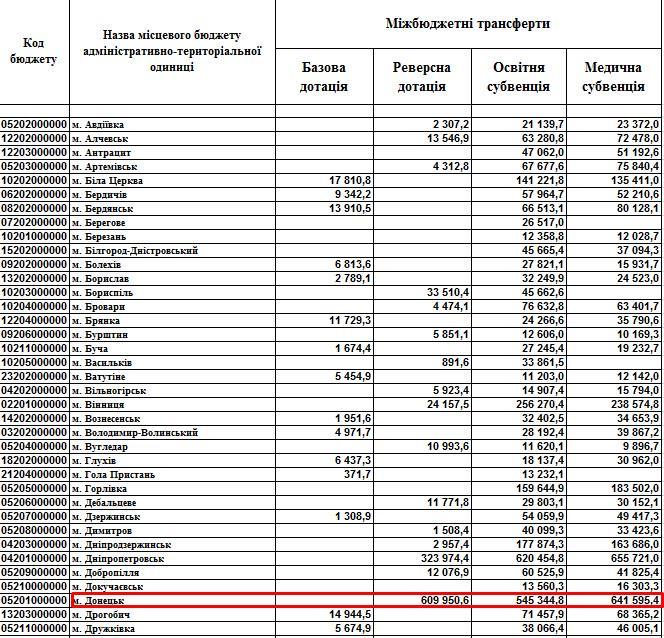 В Одессе состоится аукцион и концерт-марафон памяти Кузьмы Скрябина: на вырученные средства купят реанимобиль для защитников Украины - Цензор.НЕТ 5825