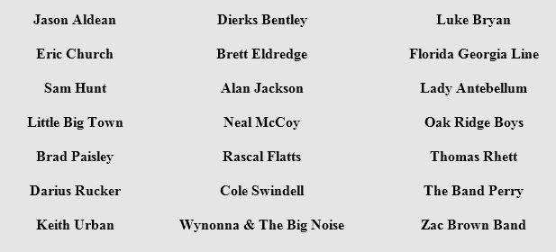 The #CMAFest LP Field line-up has been announced! http://t.co/INvLCthrI6