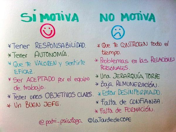 Lo que motiva y no motiva en el trabajo @Patri_Psicologa https://t.co/aDQF9ffDuS
