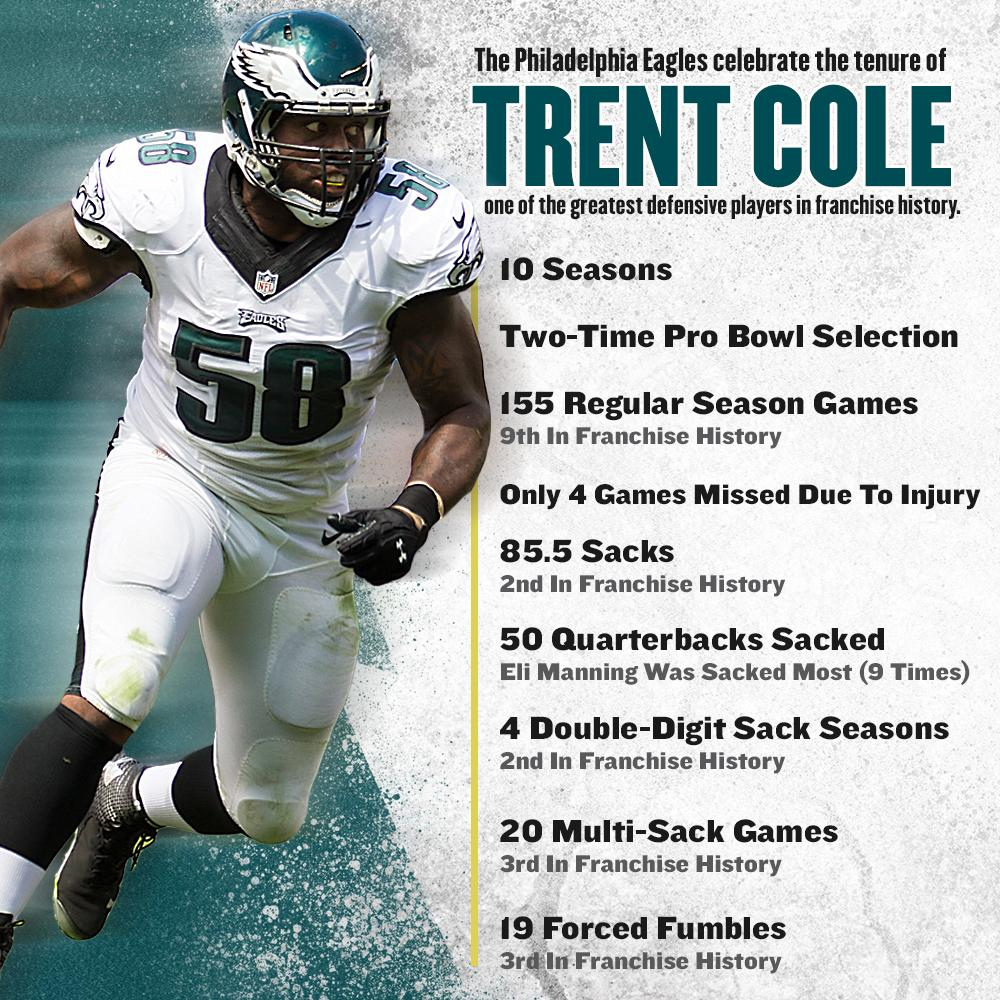 Trent Cole will always be one of the greatest defensive players in #Eagles history http://t.co/lVHBgYjMx0