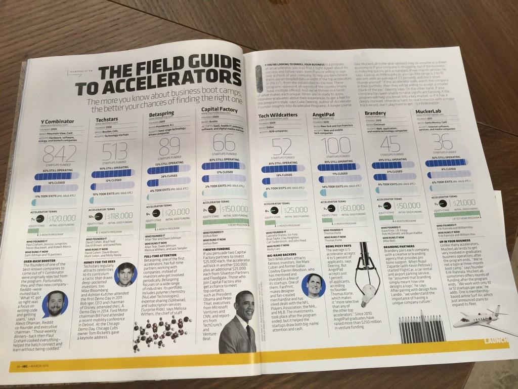 Oh wow! @CapitalFactory is #4 accelerator in @Inc March 2015 magazine. http://t.co/jE0JXROsfT