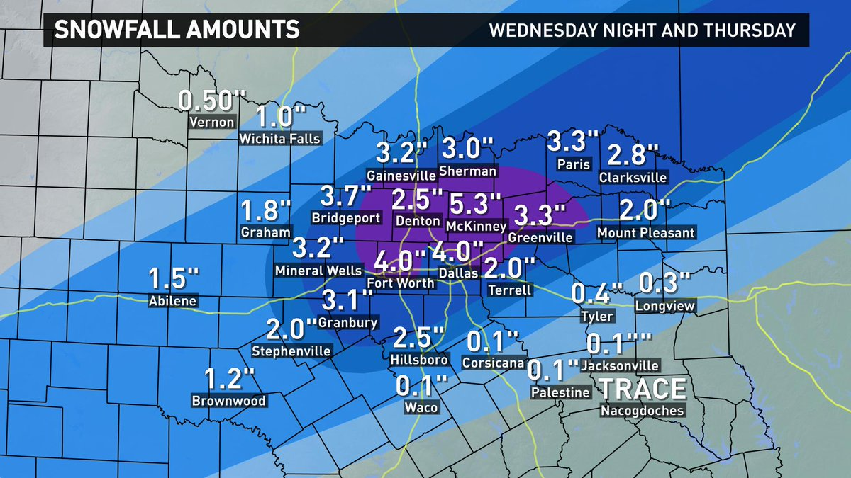 #Grapevine appears to have 'won' the snowfall competition with 7'! Here are amounts across North Texas. #wfaaweather