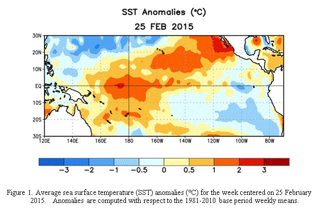 El Niño Set to Peak in Latin America in First Quarter of 2016