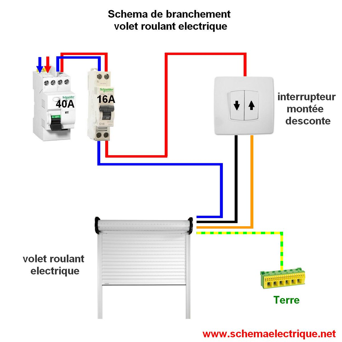 Schema electrique schemamaison twitter - Installation volet roulant electrique ...