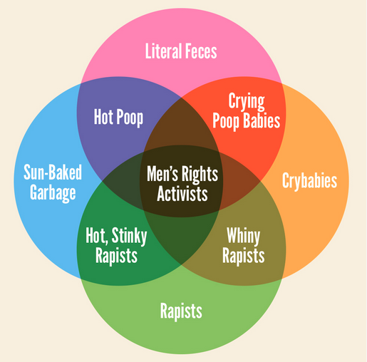 This Venn Latest News Breaking Headlines And Top Stories Photos