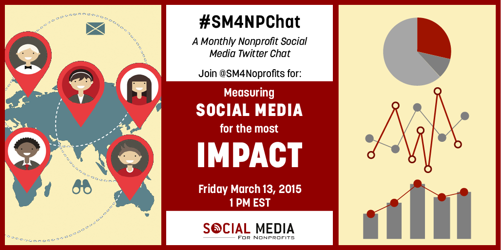 We're hosting #SM4NPChat to help nonprofits reach their #SocialMedia goals with measurement. http://t.co/YUDNOtMtkR http://t.co/ufvrRBvOpX