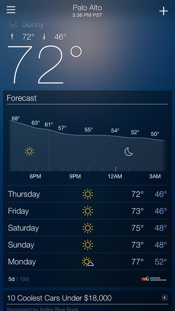 The beautiful weather waiting for me at home! #getMeOutOfHere #stuckInNewyork http://t.co/xvku8o4vvk
