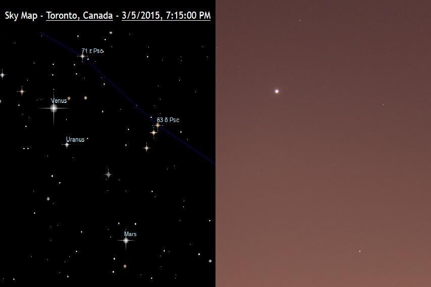Venuše a Marse z Toronta