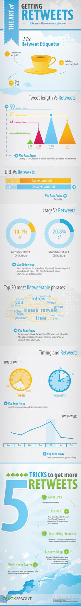 RT @Timothy_Hughes: How to Get More Retweets on Twitter [INFOGRAPHIC] #smlondon http://t.co/IoyT1ueHPY #Socialselling @tweetrstokes http://…