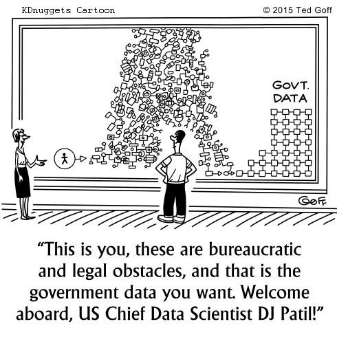Cartoon: the most difficult challenge facing the 1st US Chief Data Scientist DJ Patil