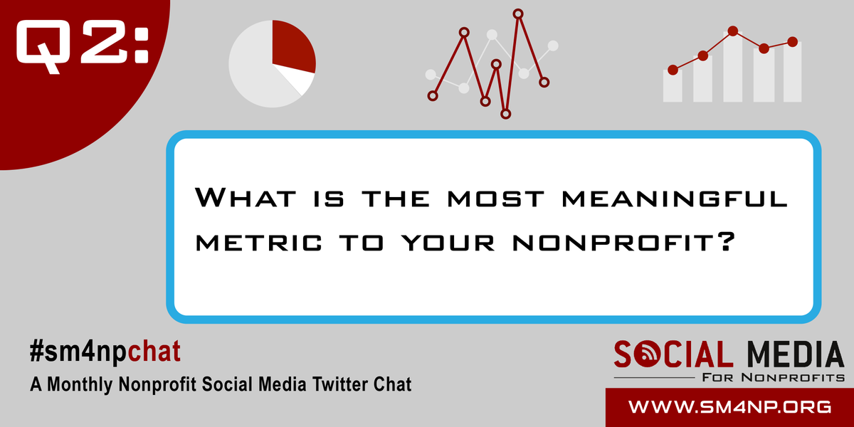 Q2: What is the most meaningful metric to your nonprofit? #SM4NPChat http://t.co/Xw1aicTfc3