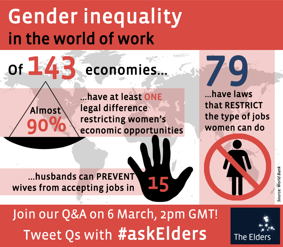 Did you know that in 79 countries women are legally forbidden from doing some jobs? #IWD2015 #askElders http://t.co/Pd9fLZJp3s