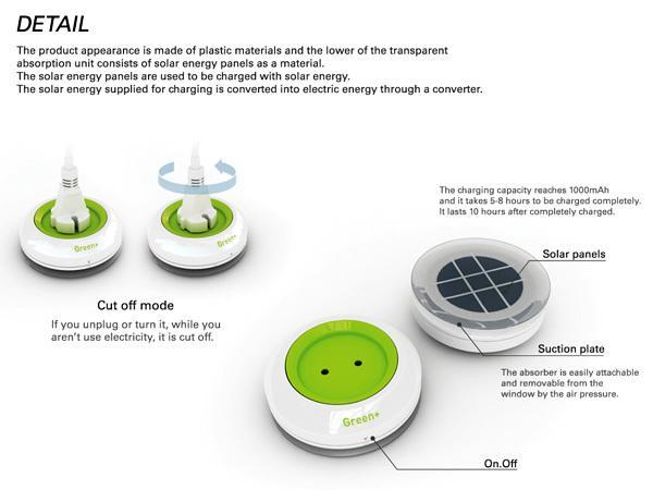 Presa di corrente, plug-in sulla finestra a casa e in ufficio per l'energia solare