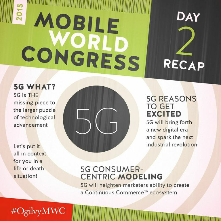 Mobile World Congress: Day 2 Recap http://t.co/SpZzxPyptF #MWC15 #OgilvyMWC http://t.co/DcwFZwBFLW