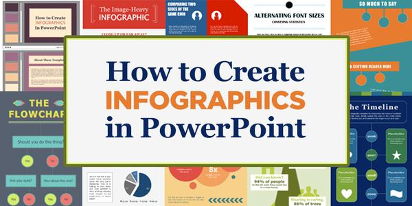 "hubspot on twitter ""learn how to make infographics fast in, Powerpoint"