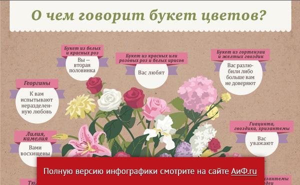продаже значения цвета роз в подарок сформулируем советы