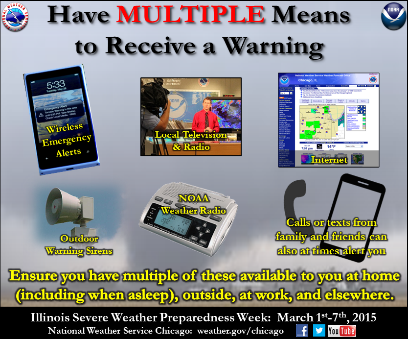 Weather Radio : multiple receive warning NOAA Weather Radio