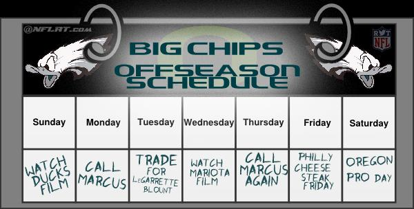 """Privately, #Eagles offseason plan... """"LEAKED: Chip Kelly's Offseason Schedule http://t.co/48hTuZMOE9"""" https://t.co/pCigTR9rsu"""
