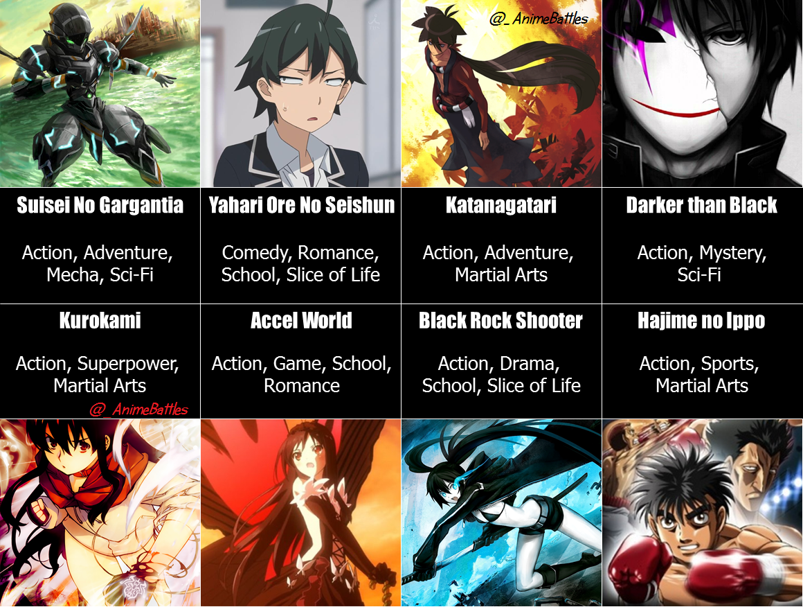 anime battles on twitter made a list with 8 underrated anime for