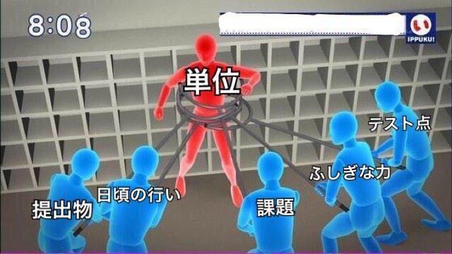 単位の取り押さえ方 pic.twitter.com/UvRrSU5Ap1