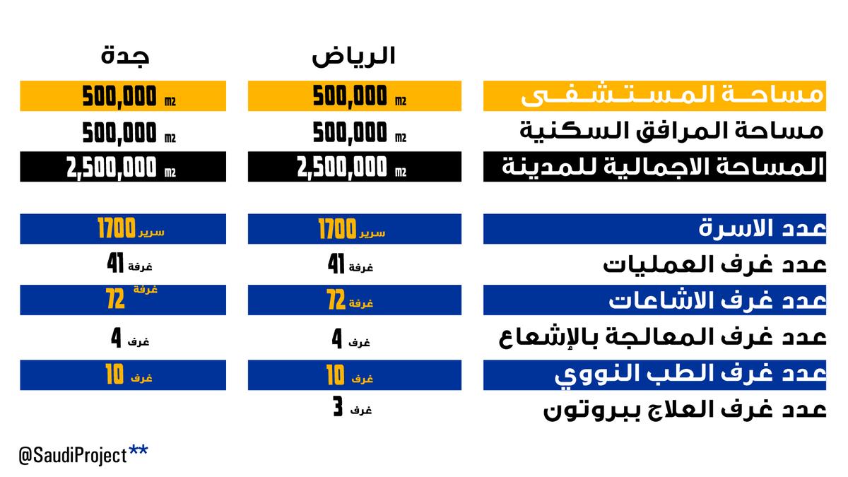 السعوديه دولة عظمى وفي طريقها الى العالم الأول  - صفحة 2 B_mfAZ8VEAIgXAW
