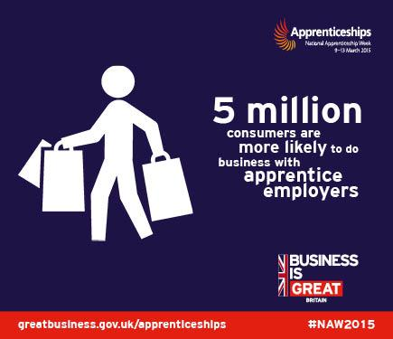 5 million consumers are more likely to do business with #apprentice employers #NAW2015 http://t.co/qvOYrzUe5P http://t.co/RFbWAq7yMD