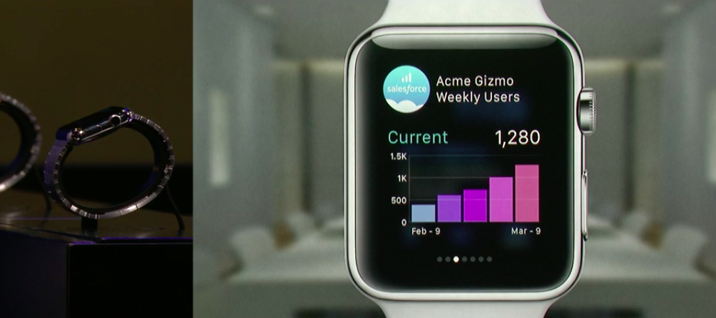 Salesforce Analytics Cloud app for the Apple Watch -- run your business from your wrist  @salesforce http://t.co/M5QED1yiKy