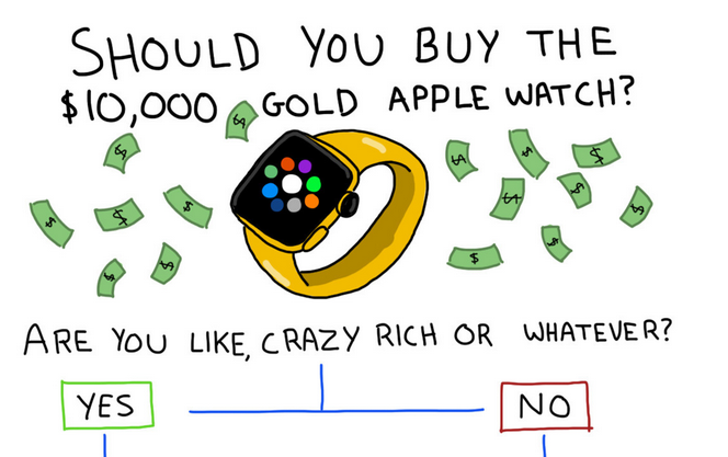 Should you buy the $10,000 gold Apple Watch? This flowchart should help: http://t.co/xMImDQKmFa