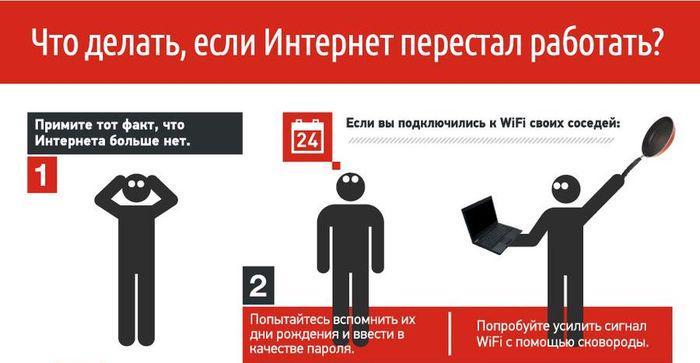 2 простых шага на пути к Сигналу. http://t.co/EOPu87hVJR