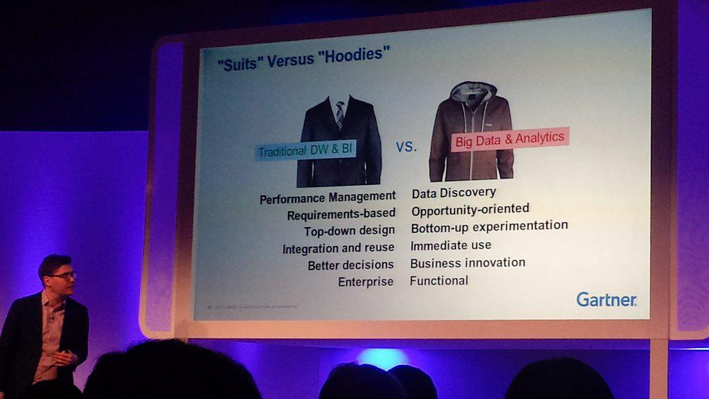 Are you a hoodie or a suit? I love this distinction!  #gartnerbi http://t.co/jwhONstzjw