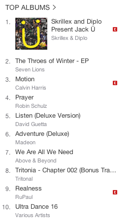 Congrats on another iTunes top 10 release @tritonal… #8 and climbing! :) @Enhanced_Music #tritonia http://t.co/Yg59jRiMLd