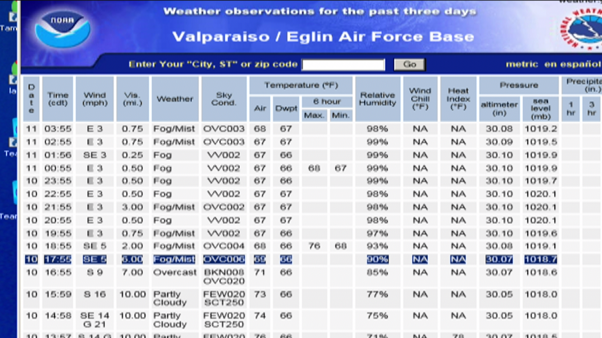 Obs from #Eglin AFB show fog forming around 6pm local time yestreday. #marines #army http://t.co/oD7BI7mJL5