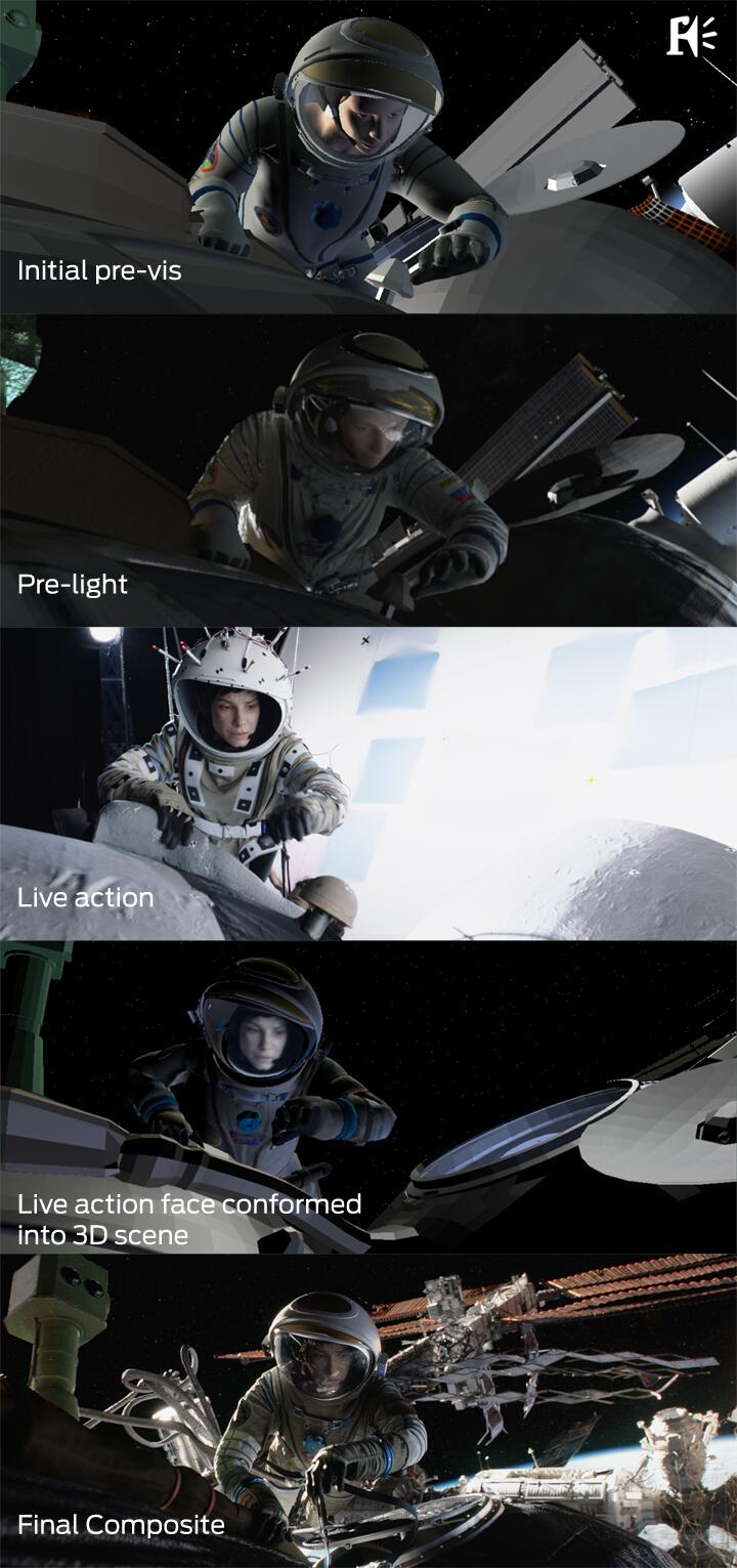 Making of Gravity visual breakdown