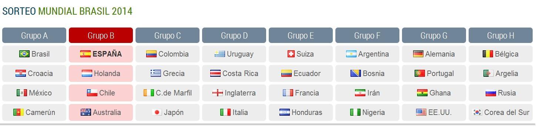 Mundial FIFA 2014 Brasil  Ba0YmtaCQAA_0xX