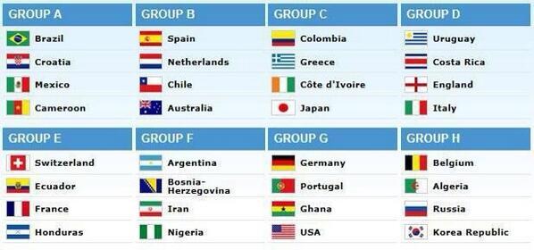 WC 2014 Brazil http://t.co/J0lQ8kYyfe