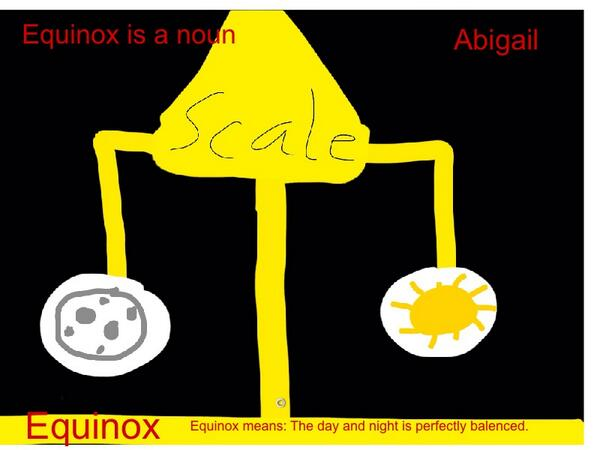 """Visual Vocab"" using our #vocabaz words from this week & Pixie app. @shoshyart @Tech4Learning http://t.co/GHn5de7or9"