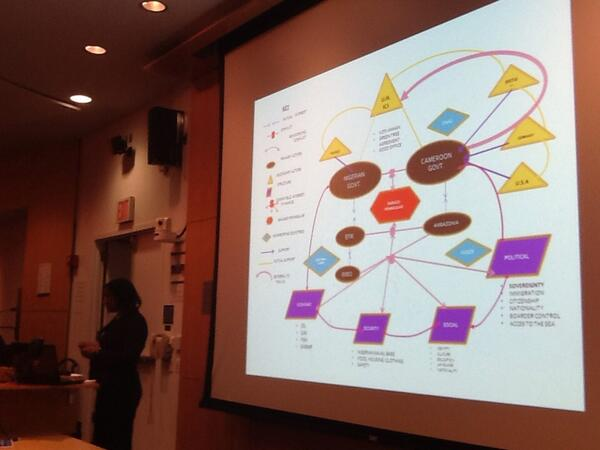 #NECR13 Gladys Egwuonwu presents her conflict map of the contested Bakassi Peninsula. http://t.co/WU0eQ2OBE3