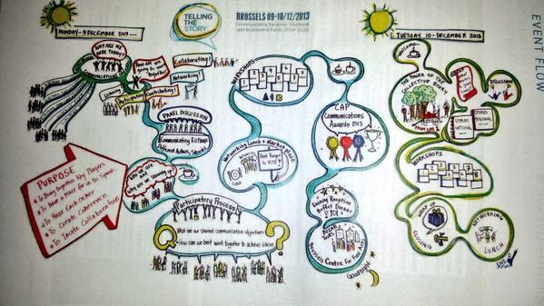 "Designing the flow that will help us all design better flowing stories.  #ttsEU  http://t.co/MSxJMXJq78"""