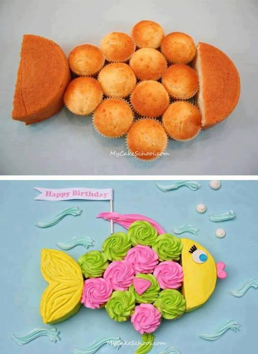 Brilliant Shower Thoughts On Twitter Fun Idea Fish Birthday Cake Funny Birthday Cards Online Chimdamsfinfo