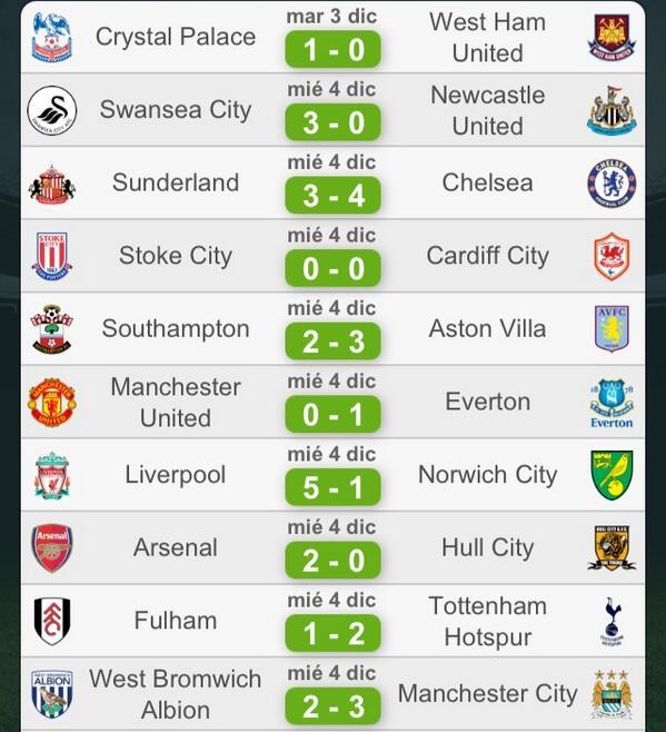 Premier League (Post oficial) BarHSW1IIAE6jTZ