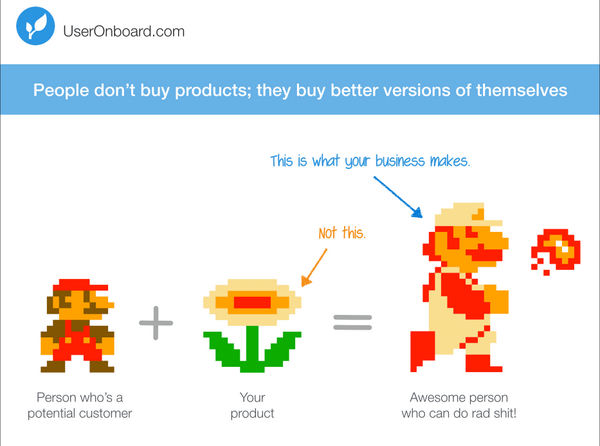 Sort of love this: RT @UserOnboard: Never mix up features with benefits ever again... http://t.co/0BrOrbwOue
