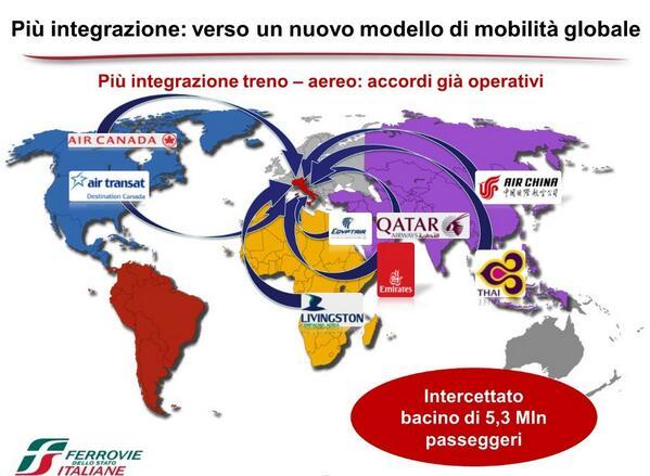 Thumbnail for #Nuovorario Trenitalia: più tecnologia, più servizi
