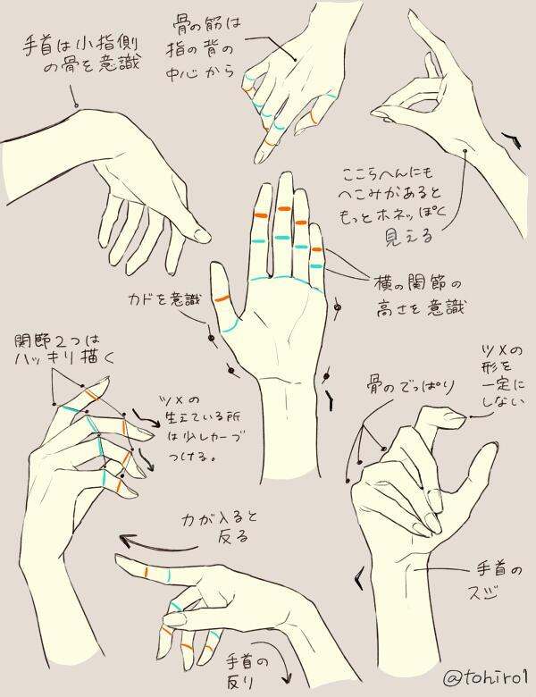 手フェチなりに手を描く時に意識してるポイントまとめてみました