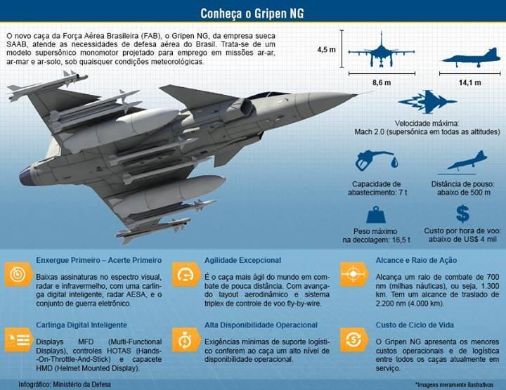 Saab: présentation du futur Gripen - Page 2 Bb9OwNzCMAA6jXk