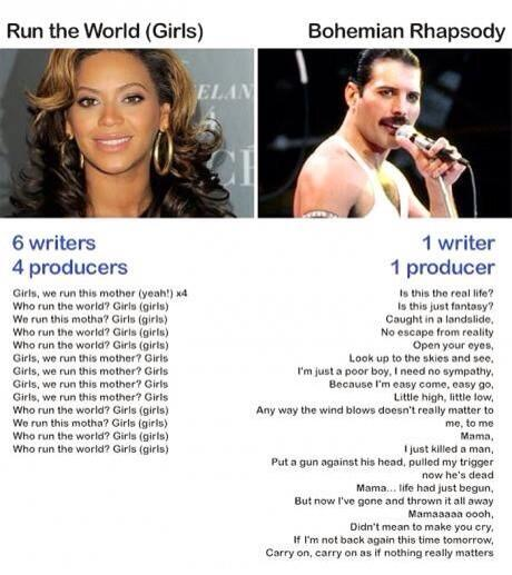The evolution of music. http://t.co/TDIdO2EB98