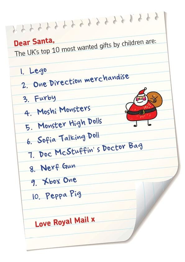 Top ten most wanted gifts by children 2013